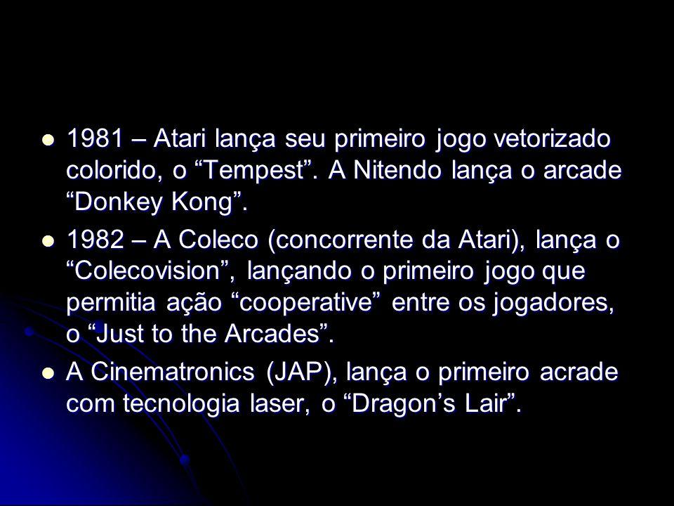 1981 – Atari lança seu primeiro jogo vetorizado colorido, o Tempest