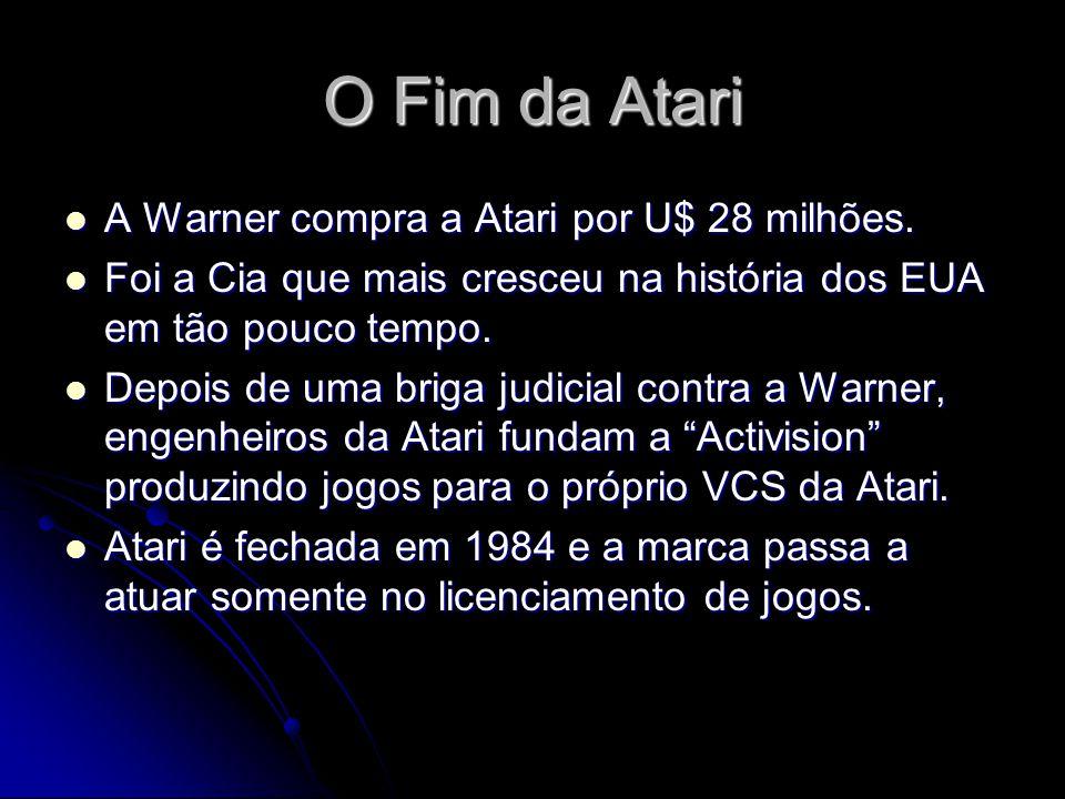 O Fim da Atari A Warner compra a Atari por U$ 28 milhões.
