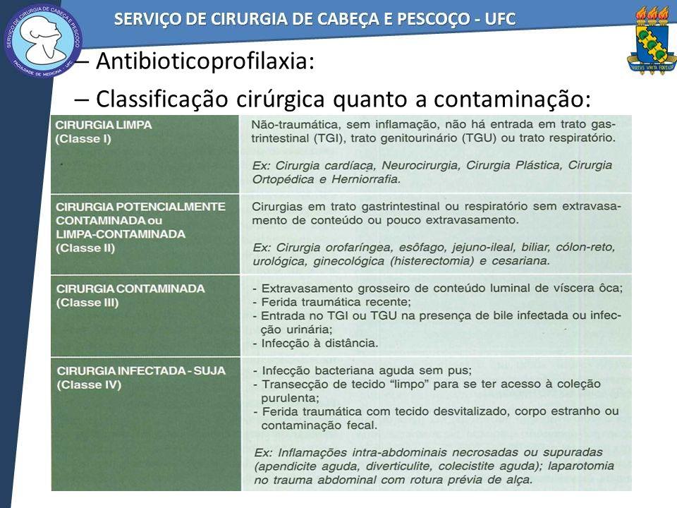 Antibioticoprofilaxia: Classificação cirúrgica quanto a contaminação: