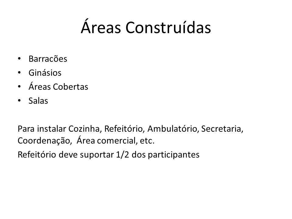 Áreas Construídas Barracões Ginásios Áreas Cobertas Salas