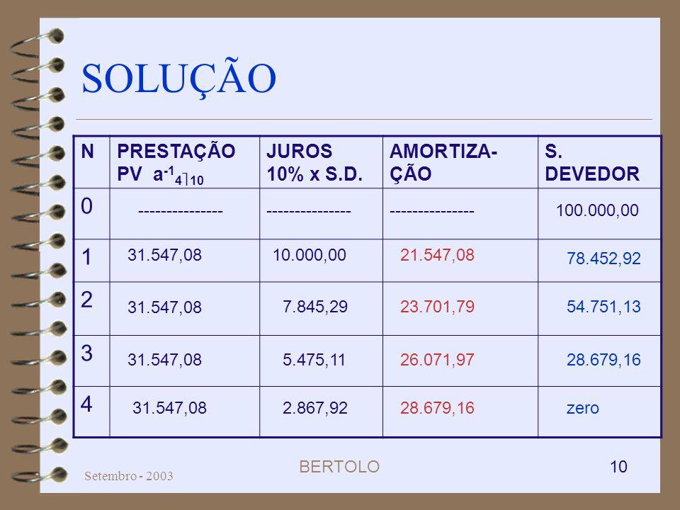 SOLUÇÃO 1 2 3 4 N PRESTAÇÃO PV a-14 10 JUROS 10% x S.D. AMORTIZA-ÇÃO