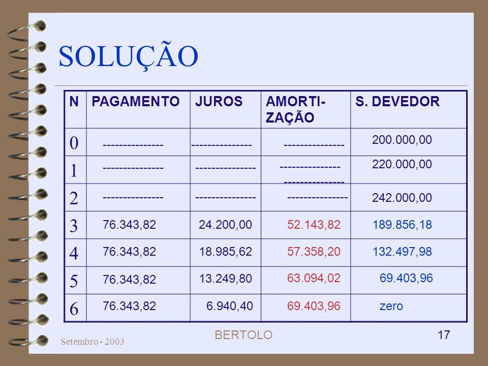 SOLUÇÃO 1 2 3 4 5 6 N PAGAMENTO JUROS AMORTI-ZAÇÃO S. DEVEDOR