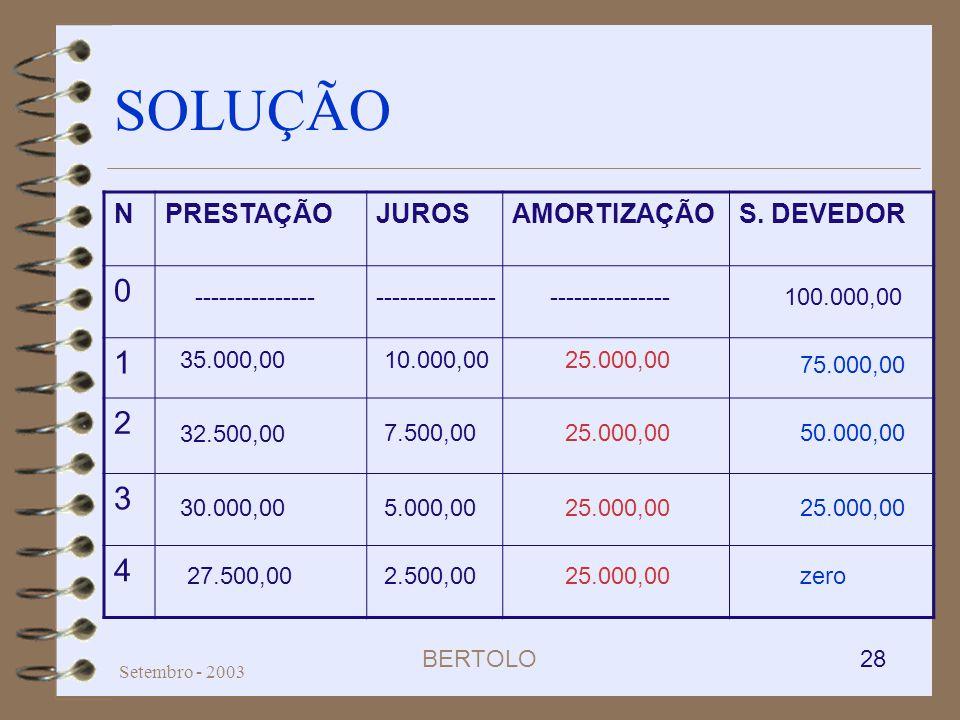 SOLUÇÃO 1 2 3 4 N PRESTAÇÃO JUROS AMORTIZAÇÃO S. DEVEDOR