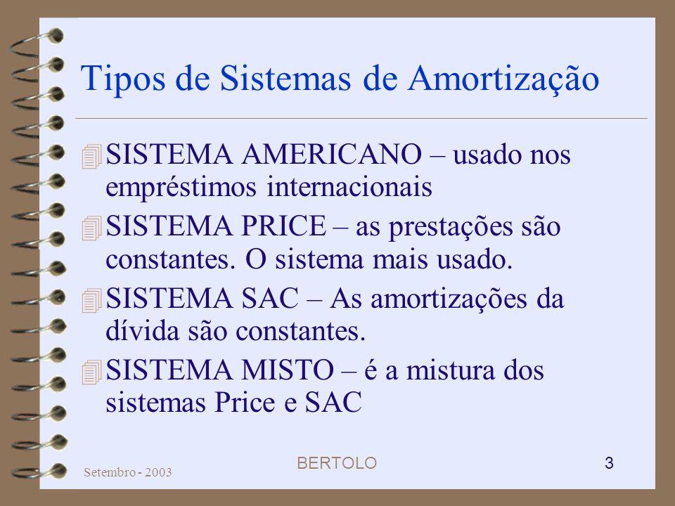 Tipos de Sistemas de Amortização