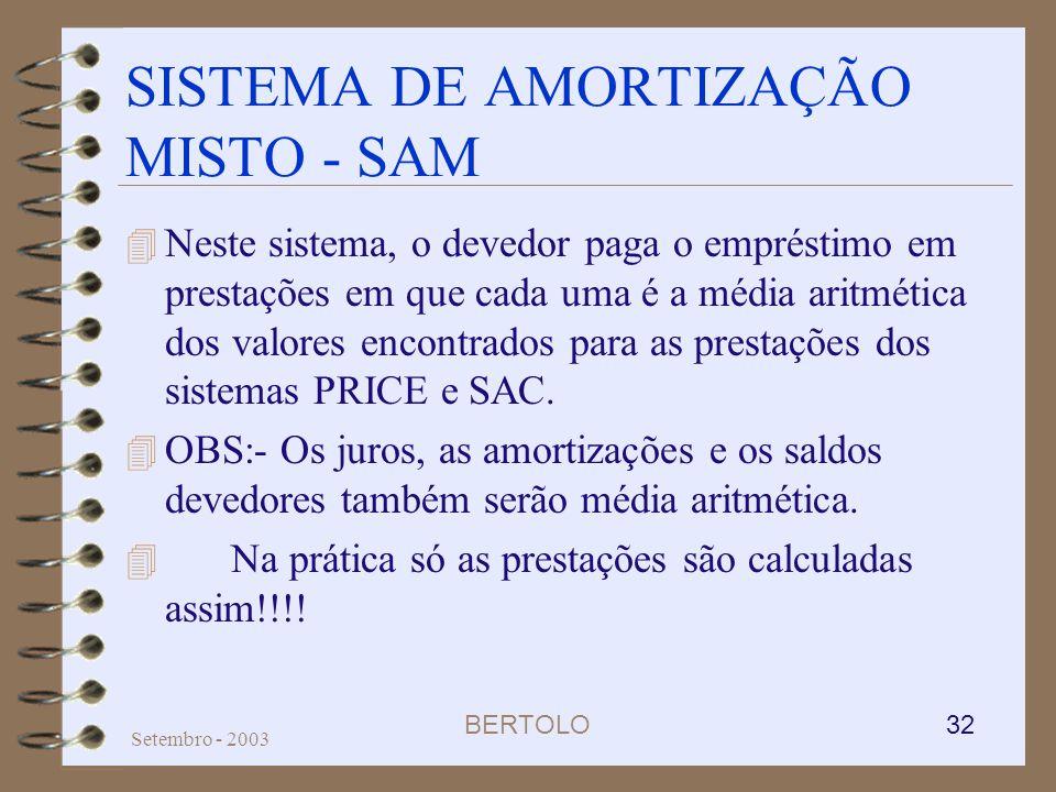 SISTEMA DE AMORTIZAÇÃO MISTO - SAM