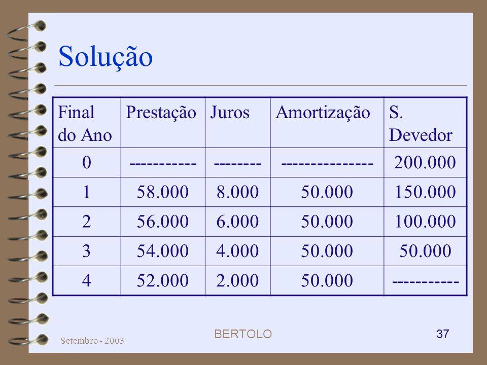 Solução Final do Ano Prestação Juros Amortização S. Devedor