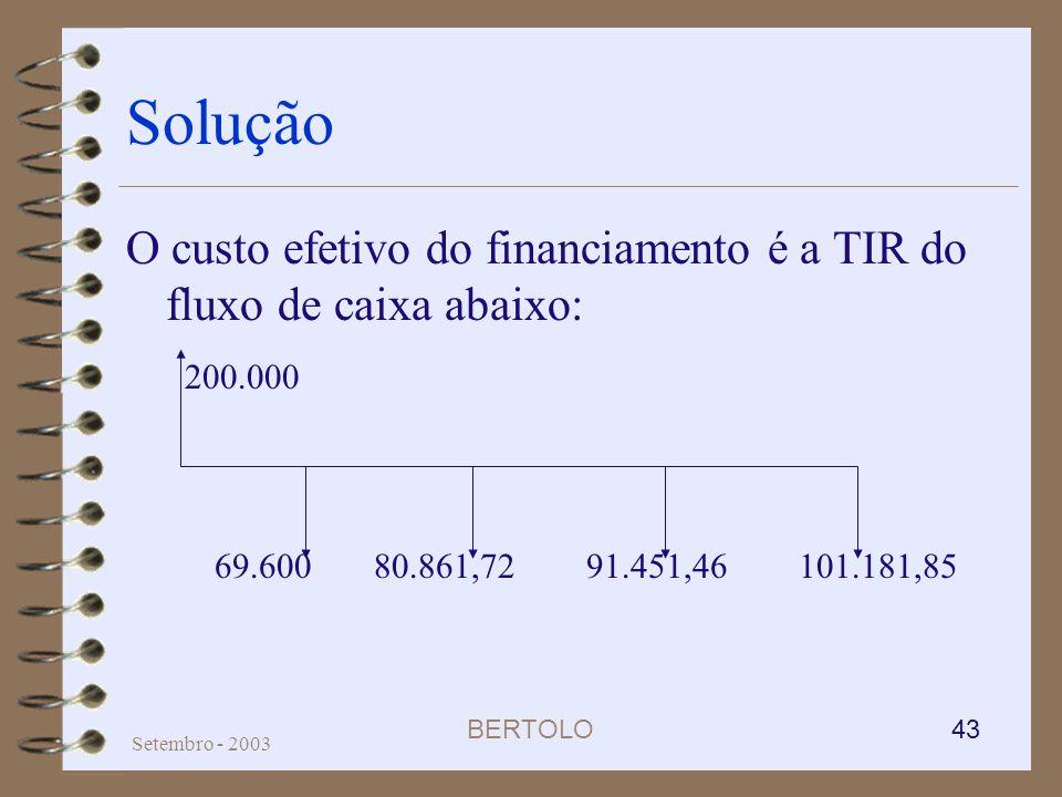 Solução O custo efetivo do financiamento é a TIR do fluxo de caixa abaixo: 200.000. 69.600 80.861,72 91.451,46 101.181,85.