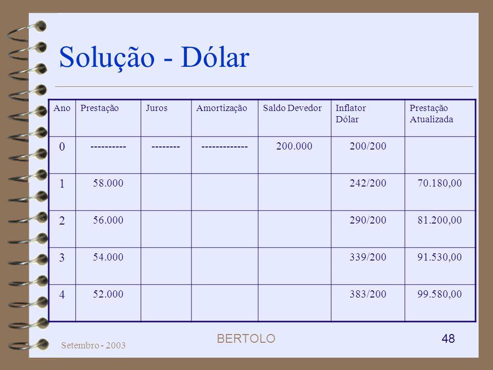 Solução - Dólar 1 2 3 4 ---------- -------- ------------- 200.000