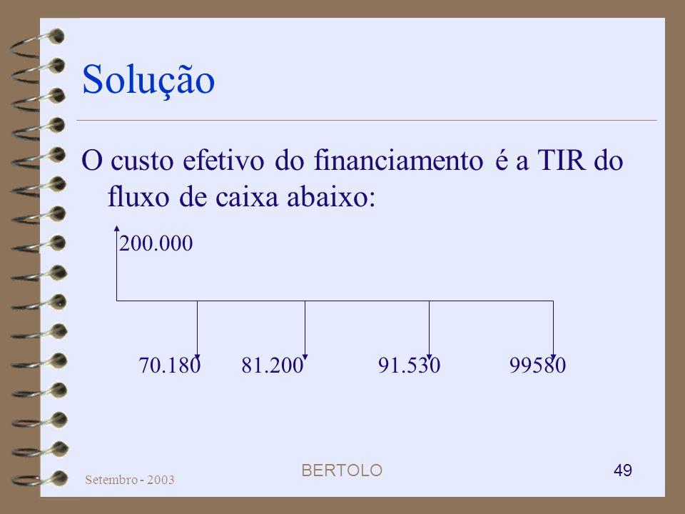 Solução O custo efetivo do financiamento é a TIR do fluxo de caixa abaixo: 200.000. 70.180 81.200 91.530 99580.