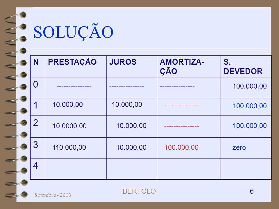 SOLUÇÃO 1 2 3 4 N PRESTAÇÃO JUROS AMORTIZA-ÇÃO S. DEVEDOR