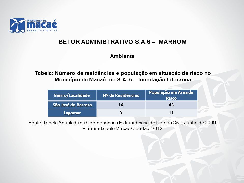 SETOR ADMINISTRATIVO S.A.6 – MARROM População em Área de Risco
