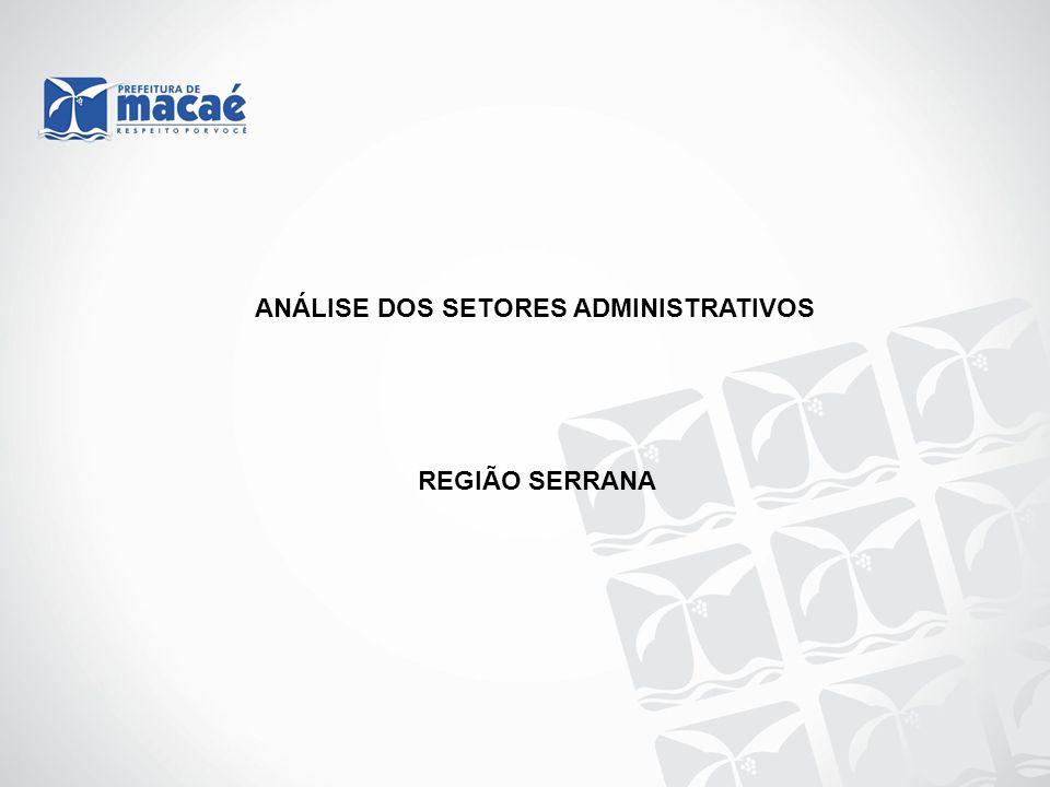 ANÁLISE DOS SETORES ADMINISTRATIVOS
