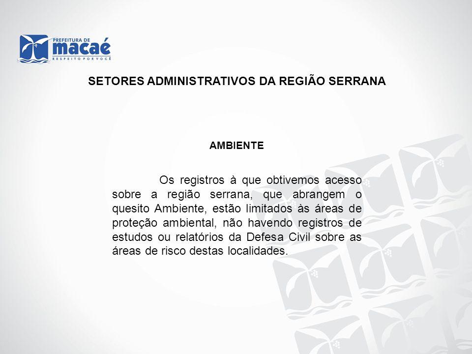 SETORES ADMINISTRATIVOS DA REGIÃO SERRANA