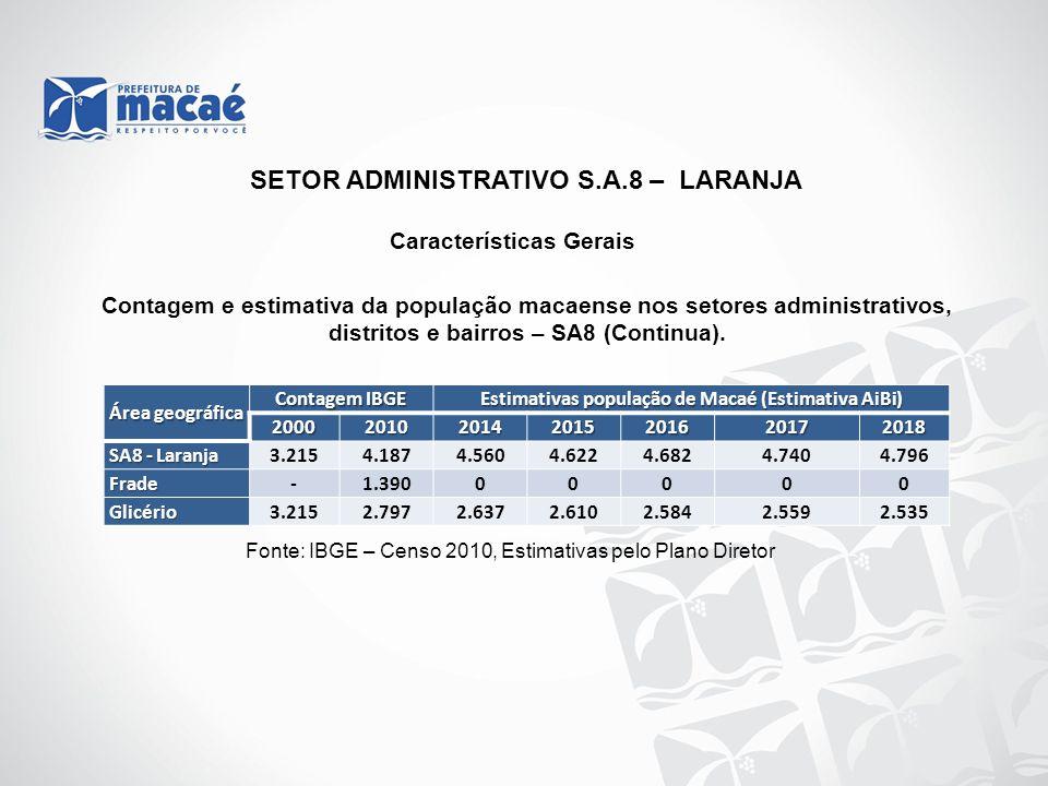 SETOR ADMINISTRATIVO S.A.8 – LARANJA
