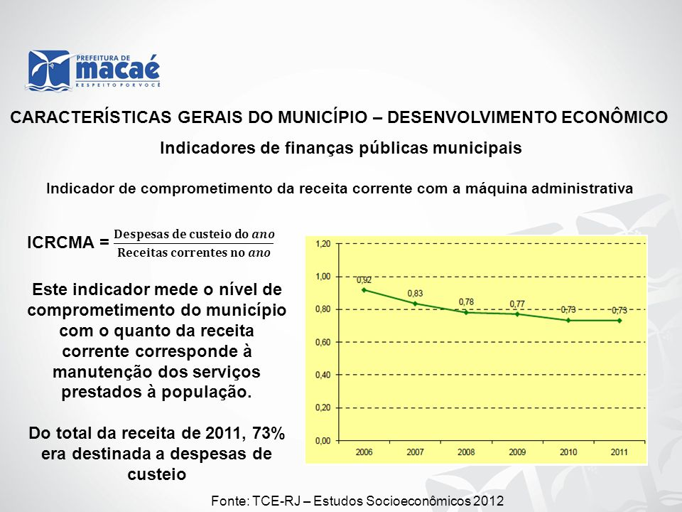 Do total da receita de 2011, 73% era destinada a despesas de custeio