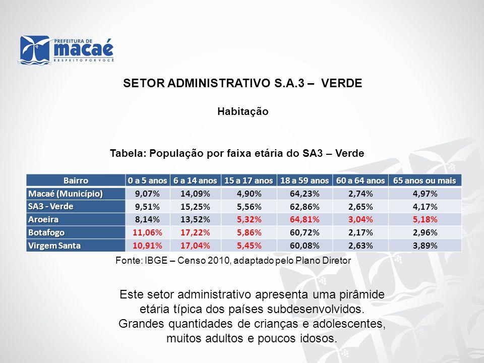 SETOR ADMINISTRATIVO S.A.3 – VERDE
