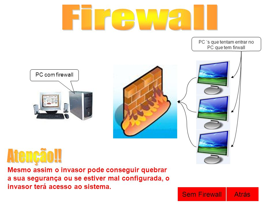 PC 's que tentam entrar no PC que tem firwall