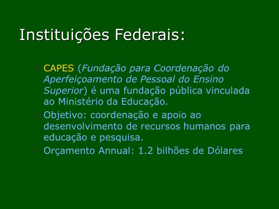 Instituições Federais:
