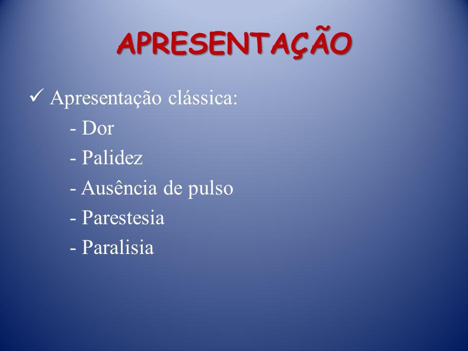 APRESENTAÇÃO Apresentação clássica: - Dor - Palidez