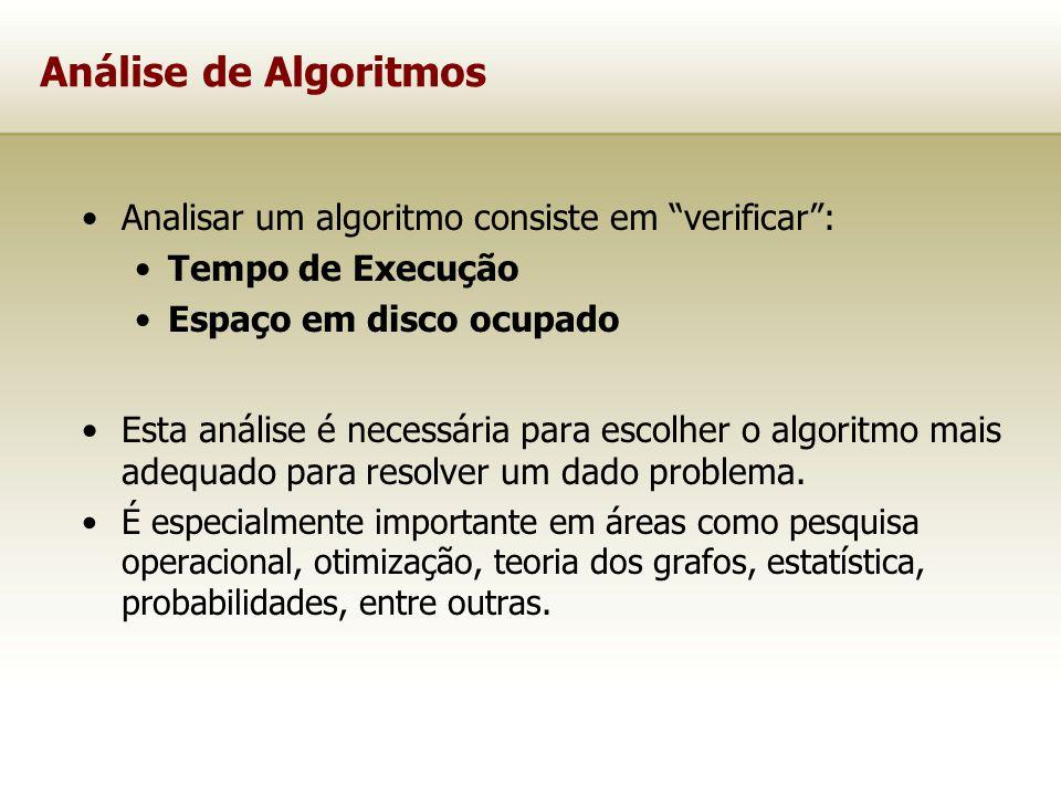 Análise de Algoritmos Analisar um algoritmo consiste em verificar :