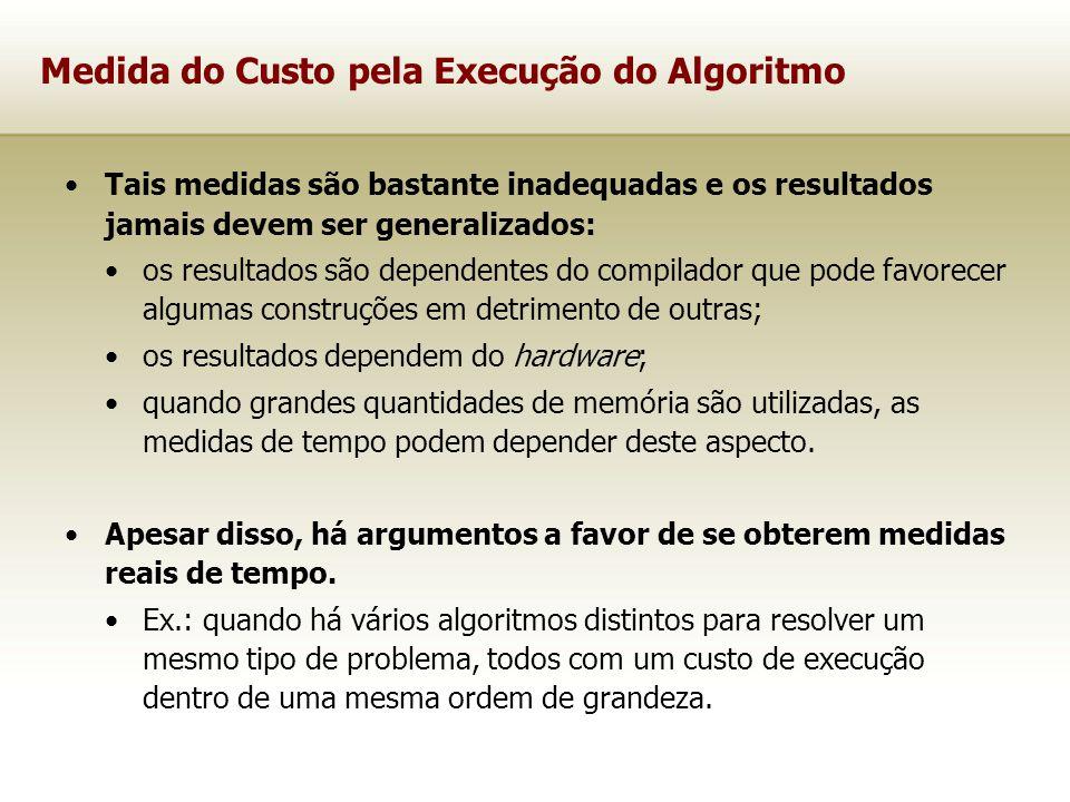 Medida do Custo pela Execução do Algoritmo