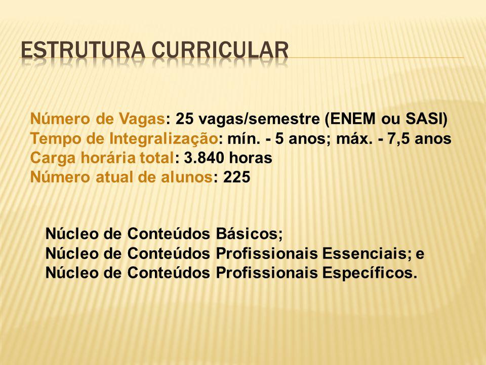 Estrutura Curricular Número de Vagas: 25 vagas/semestre (ENEM ou SASI)