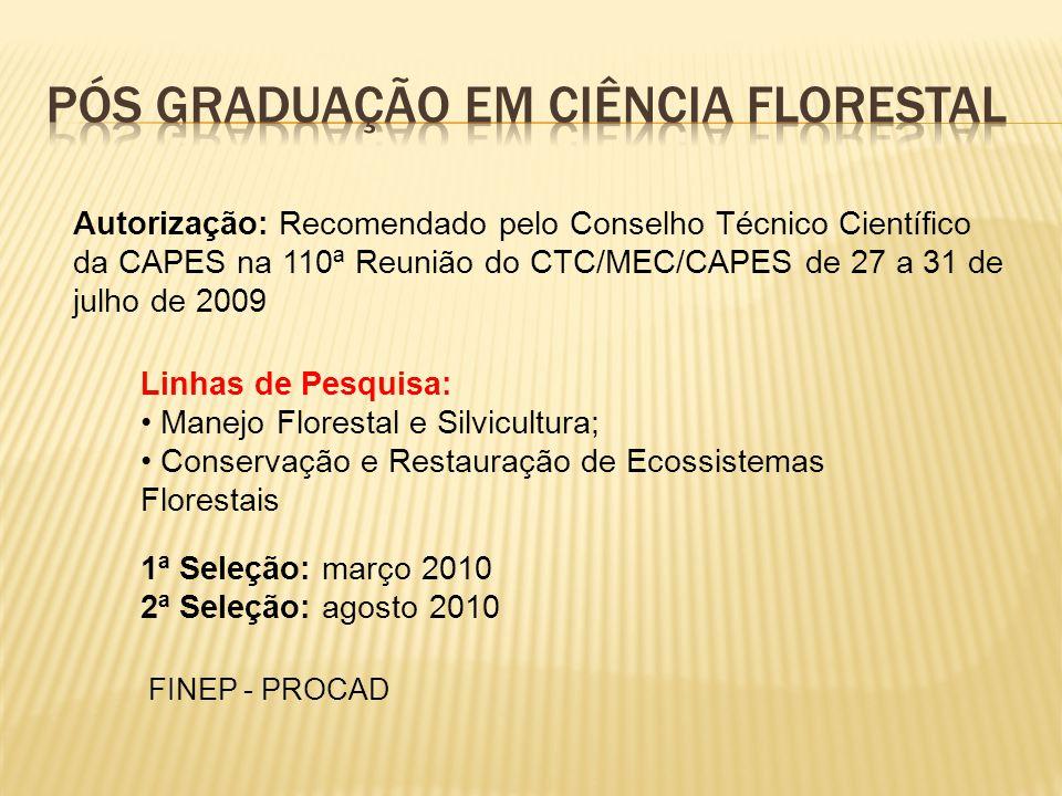 PÓS Graduação em Ciência Florestal