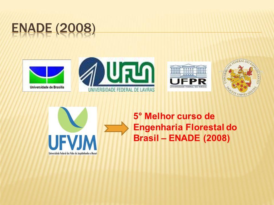 Enade (2008) 5° Melhor curso de Engenharia Florestal do Brasil – ENADE (2008)