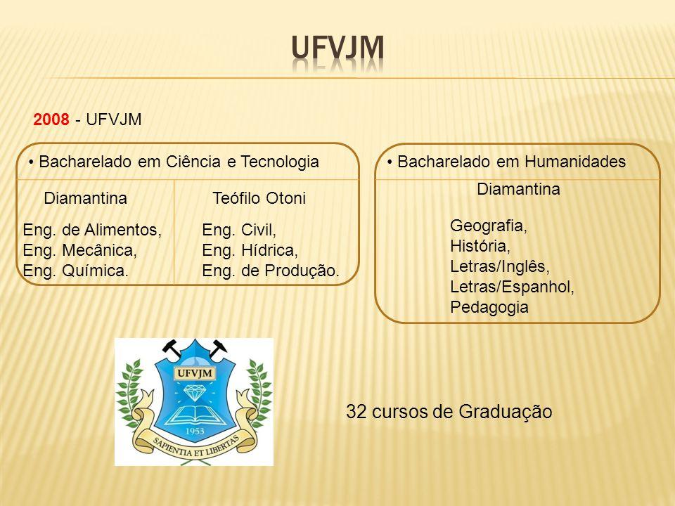 UFVJM 32 cursos de Graduação 2008 - UFVJM