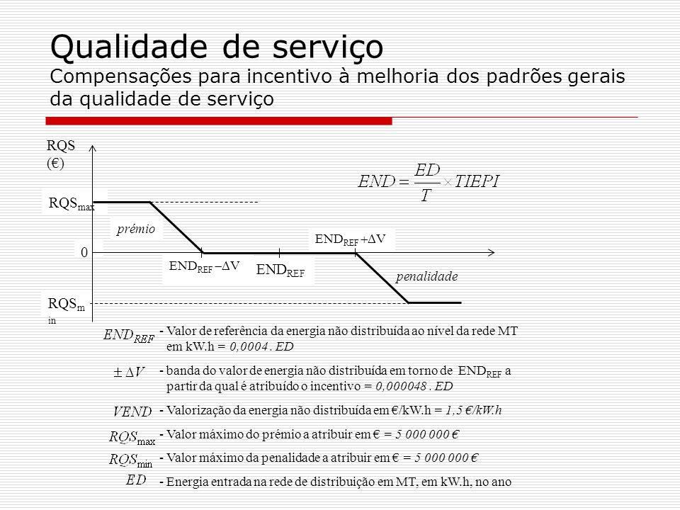 Qualidade de serviço Compensações para incentivo à melhoria dos padrões gerais da qualidade de serviço