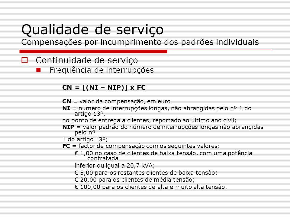 Qualidade de serviço Compensações por incumprimento dos padrões individuais