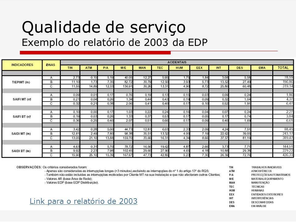 Qualidade de serviço Exemplo do relatório de 2003 da EDP