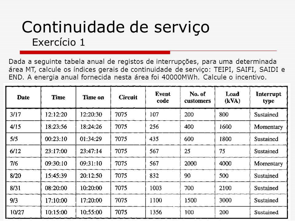 Continuidade de serviço Exercício 1