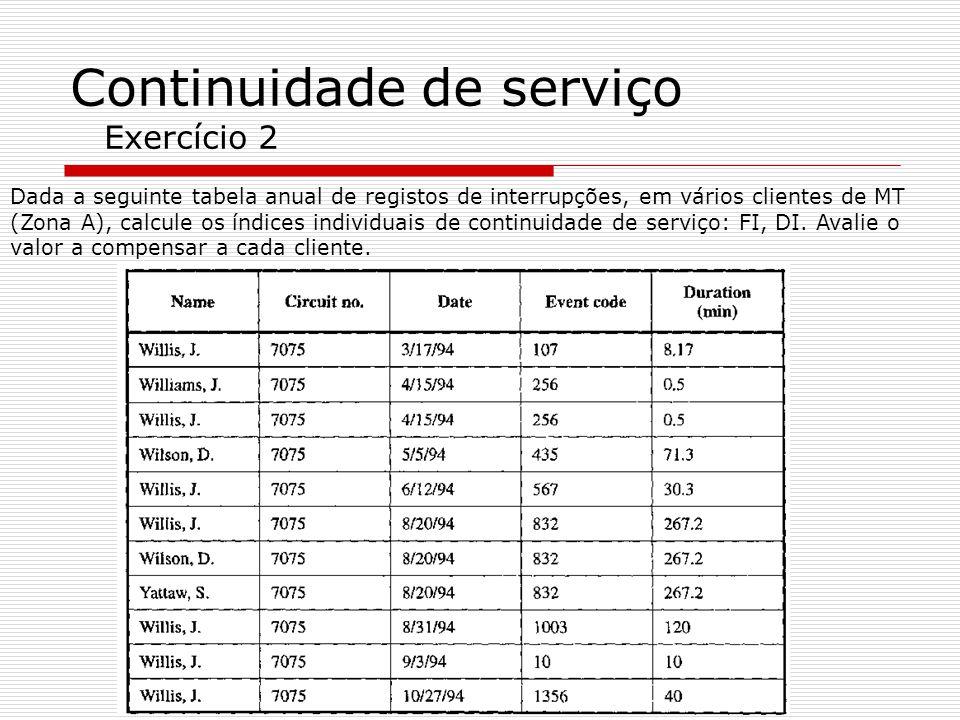 Continuidade de serviço Exercício 2