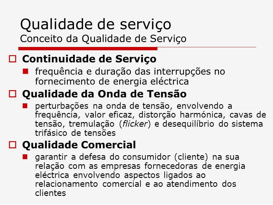 Qualidade de serviço Conceito da Qualidade de Serviço