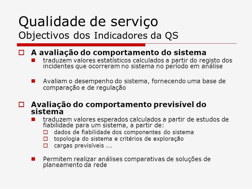 Qualidade de serviço Objectivos dos Indicadores da QS