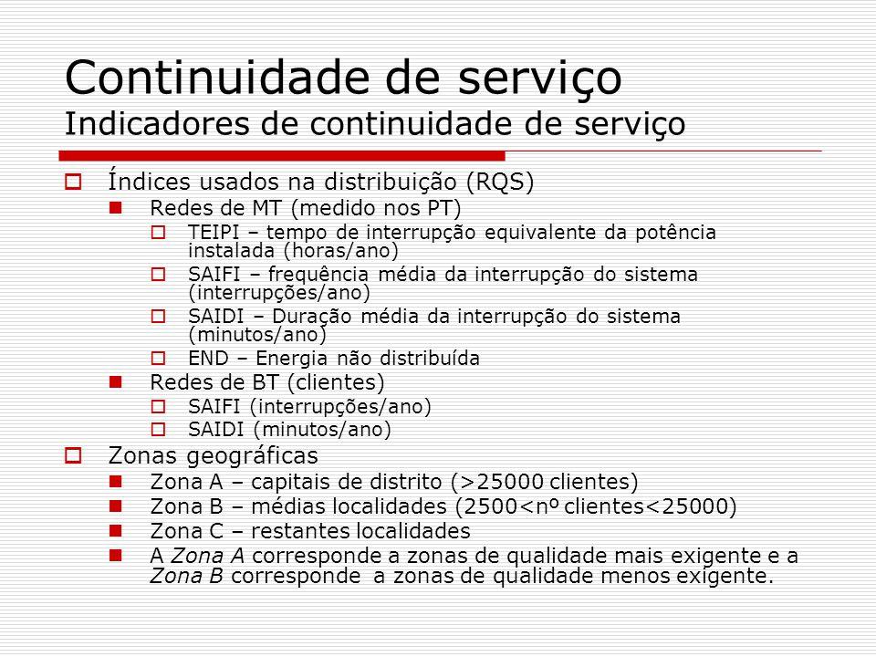 Continuidade de serviço Indicadores de continuidade de serviço