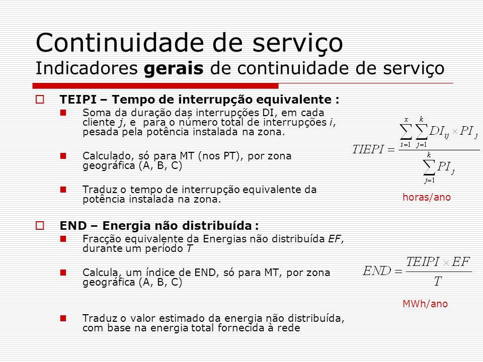Continuidade de serviço Indicadores gerais de continuidade de serviço
