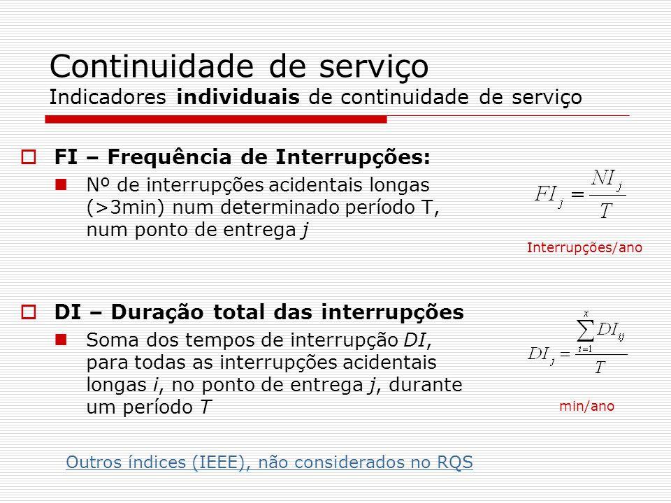 Continuidade de serviço Indicadores individuais de continuidade de serviço