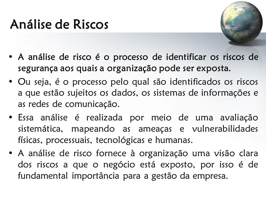 Análise de Riscos A análise de risco é o processo de identificar os riscos de segurança aos quais a organização pode ser exposta.