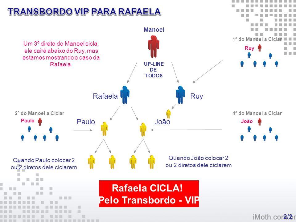 Rafaela CICLA! Pelo Transbordo - VIP