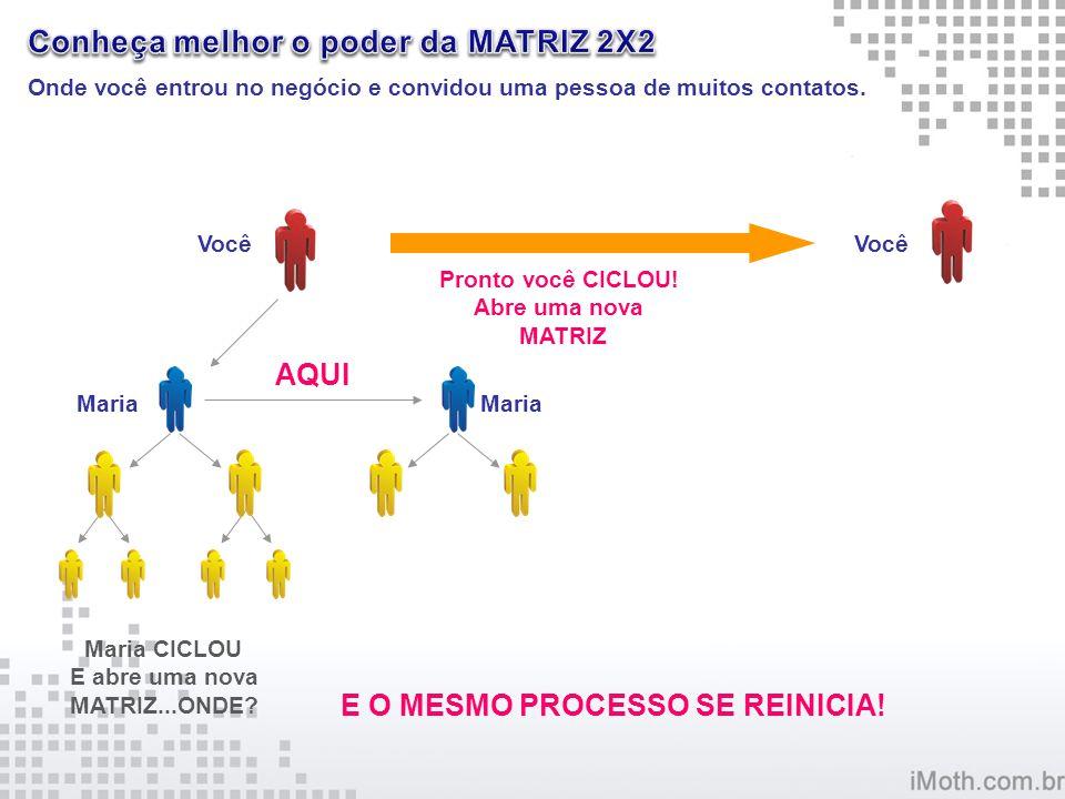 Conheça melhor o poder da MATRIZ 2X2
