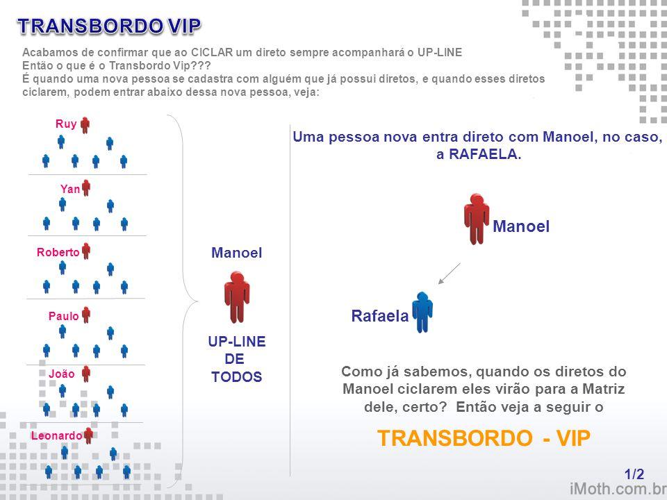 TRANSBORDO - VIP TRANSBORDO VIP Manoel Rafaela
