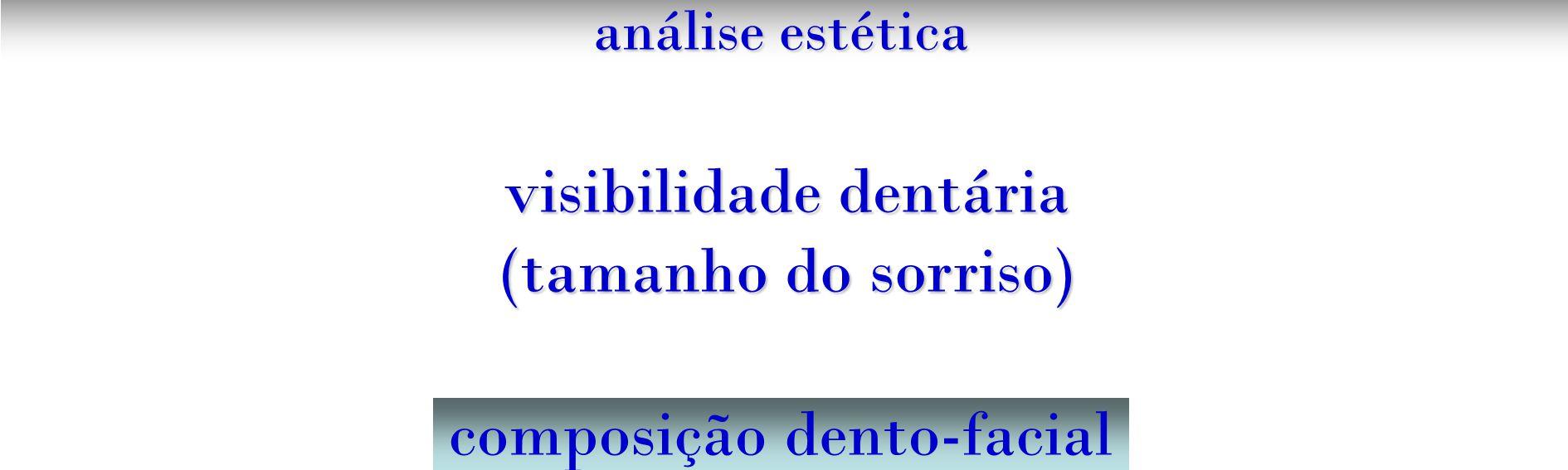 visibilidade dentária (tamanho do sorriso)