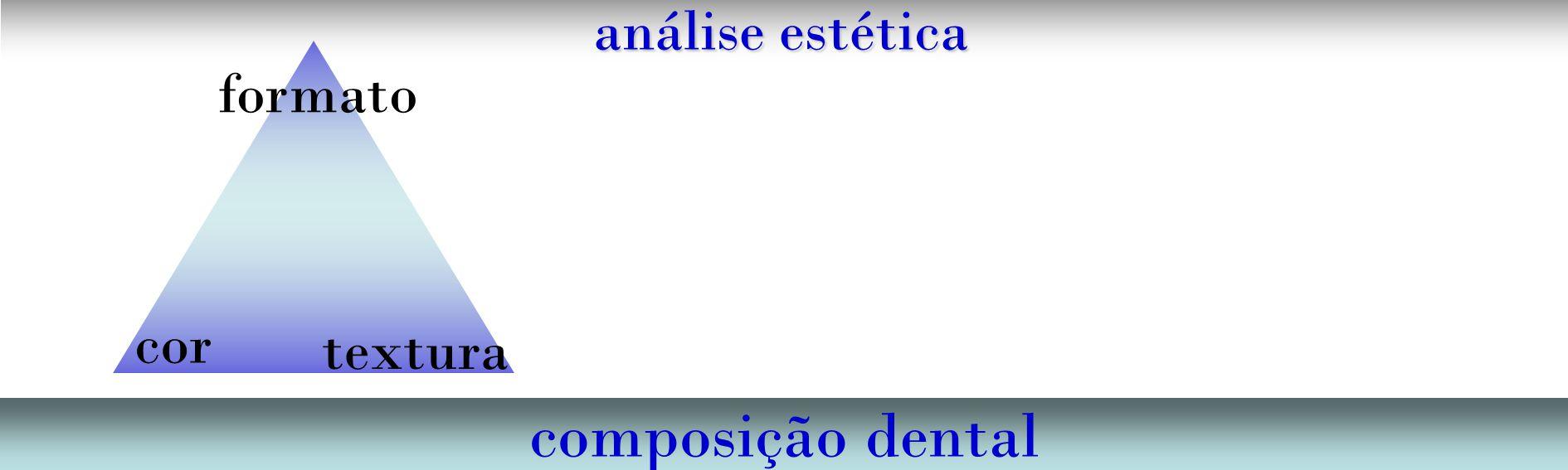 análise estética formato cor textura composição dental