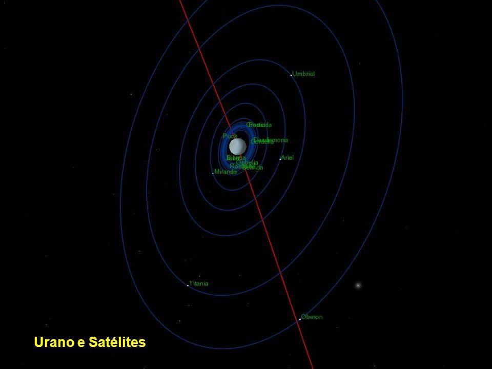 Urano e Satélites