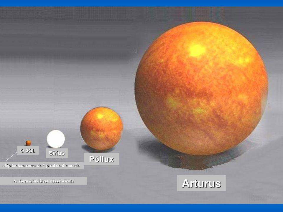 Arturus Póllux Sírius O SOL Júpiter tem cerca de 1 pixel de dimensão