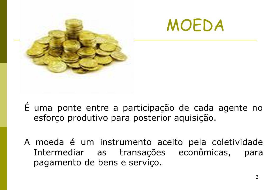 MOEDA É uma ponte entre a participação de cada agente no esforço produtivo para posterior aquisição.
