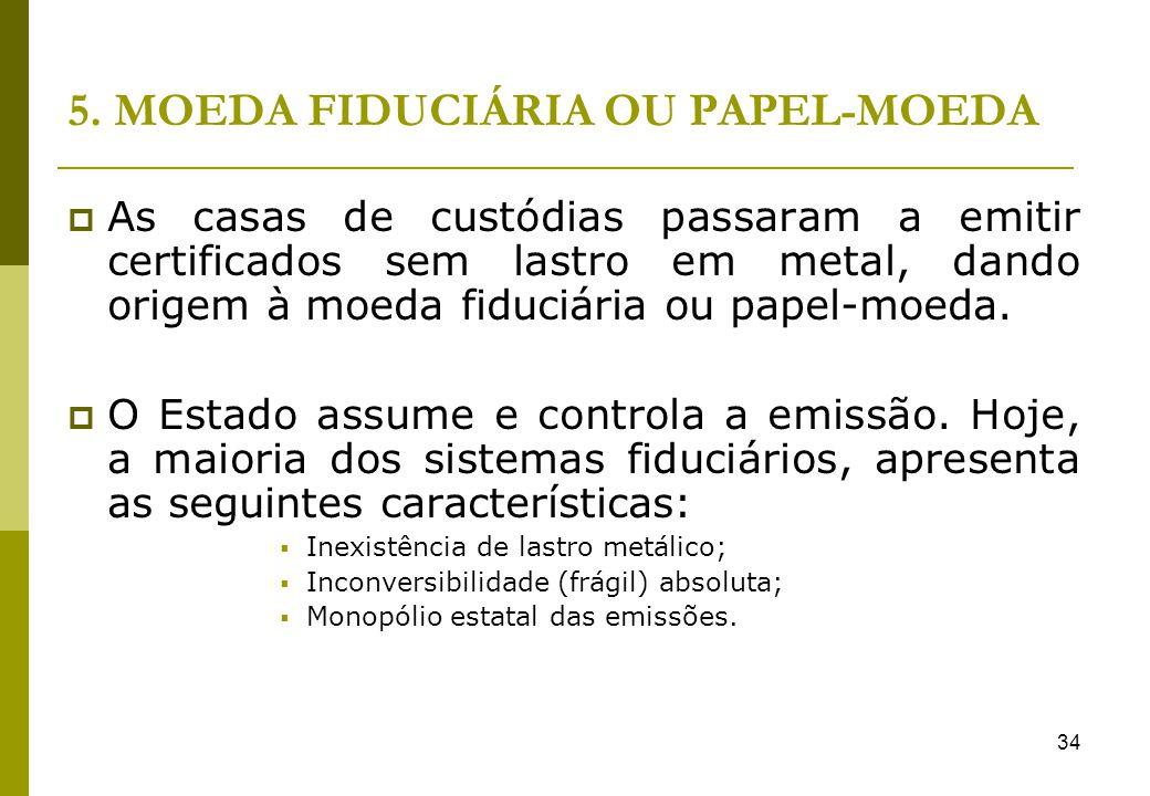 5. MOEDA FIDUCIÁRIA OU PAPEL-MOEDA
