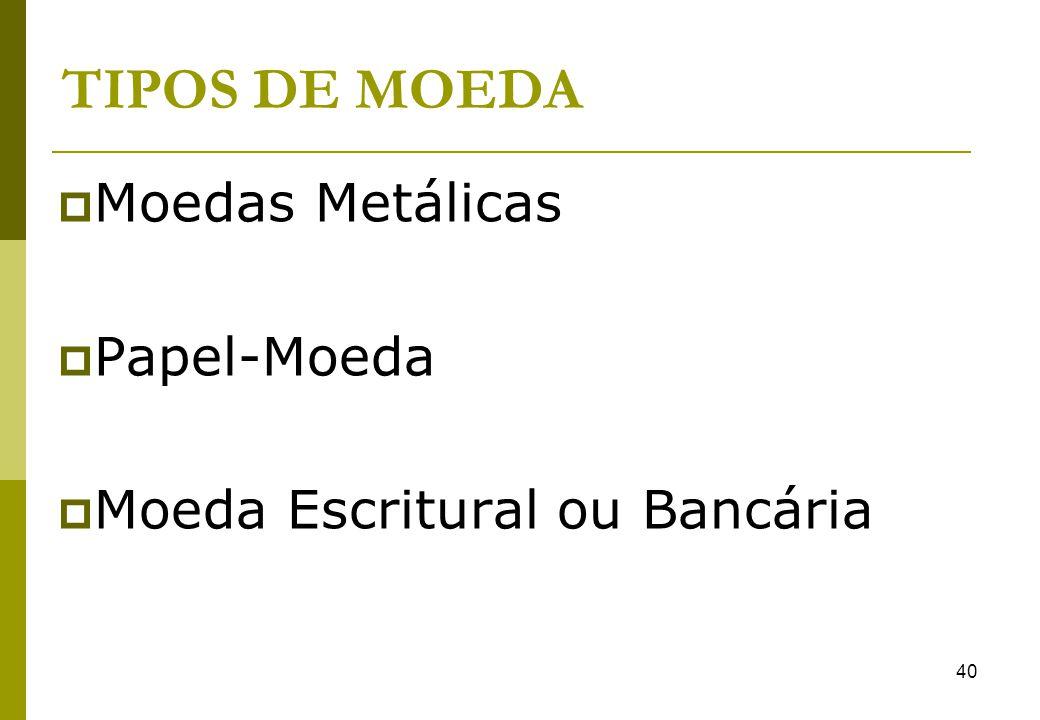 TIPOS DE MOEDA Moedas Metálicas Papel-Moeda